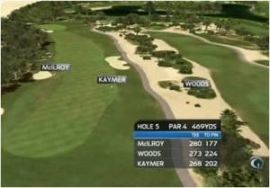 golfchanell.com